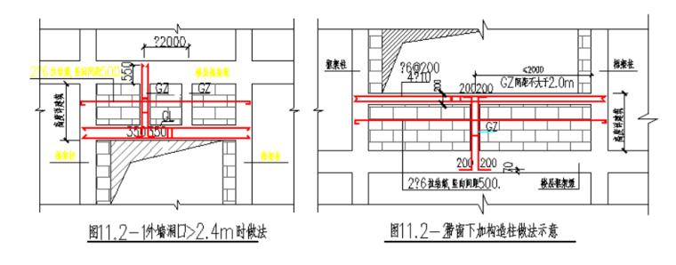 超高层住宅楼及地下车库工程二次结构施工方案