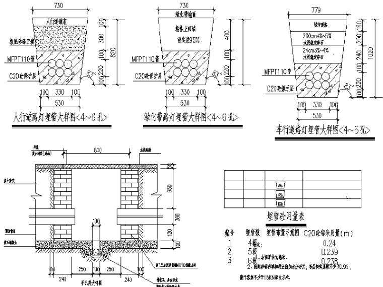 [湖南]湘潭道路(照明/绿化)工程施工图设计