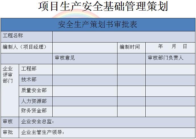 安全生产管理知识培训(108页)