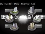 上海中心BIM实施与管理