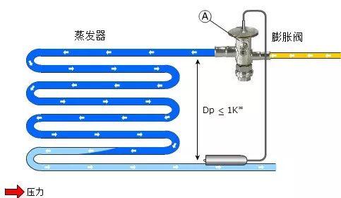 制冷系统膨胀装置解析_17