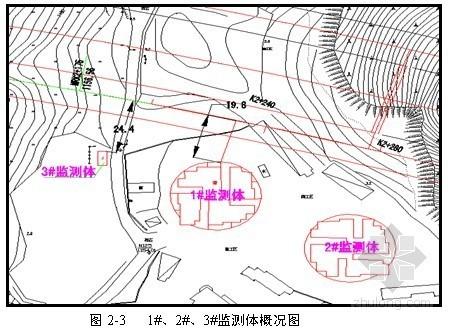 隧道工程地面建筑物监测技术