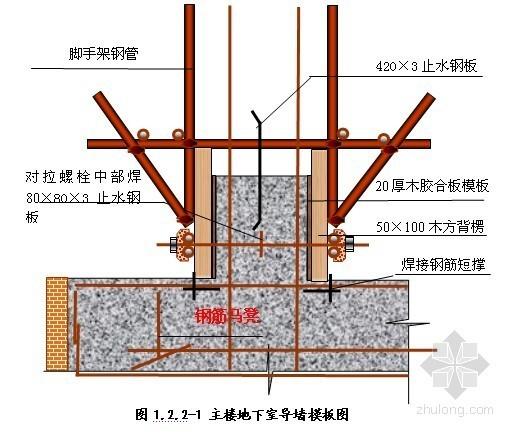 [贵州]办公楼施工质量通病防治措施