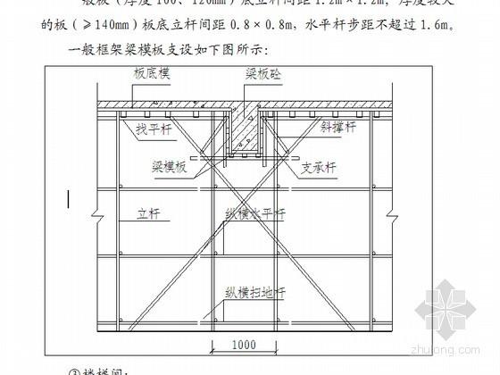 [湖南]框支剪力墙高层小区施工组织设计(174页)