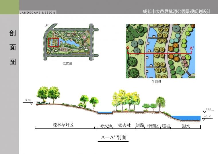 成都市大邑县桃源公园景观规划设计_9
