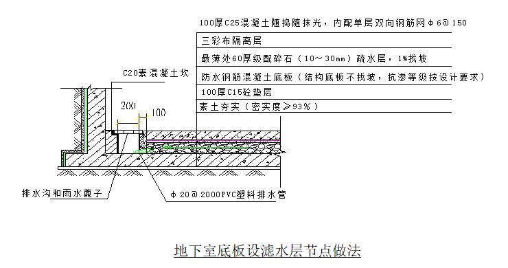 地下室防渗节点施工工艺_1