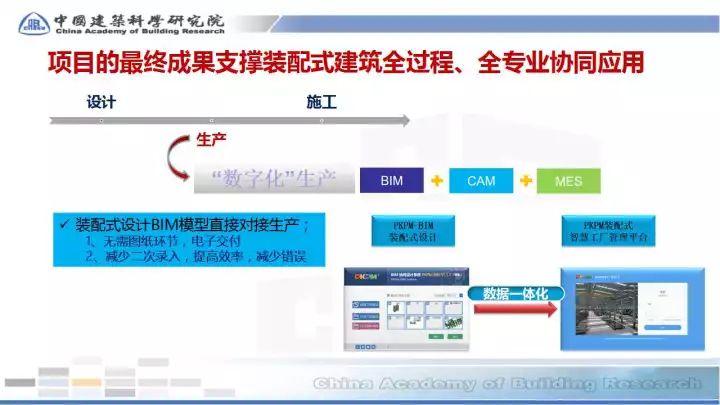 BIM在预制装配sbf123胜博发娱乐全过程的应用(48张PPT)_39