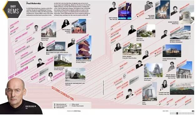 """库哈斯访谈:""""建筑行业会为过慢的节奏付出代价"""""""