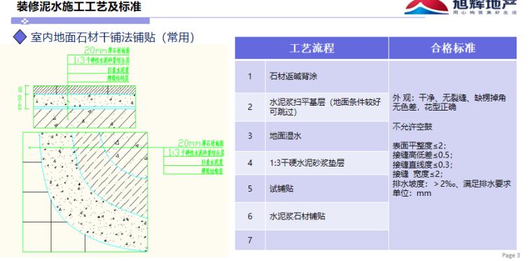 精装修泥工工程工艺节点做法图集_3