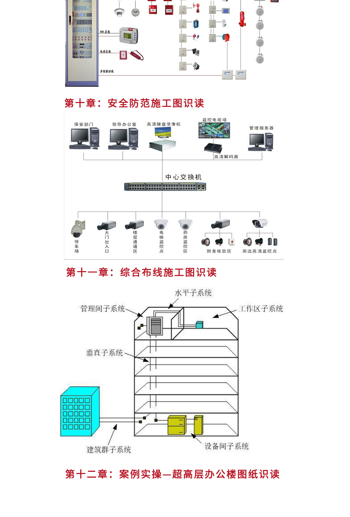 建筑电气工程识图,变配电工程识图,弱电工程识图,建筑电气图纸绘制