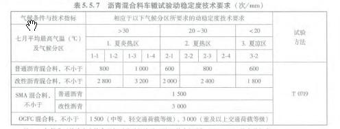 公路沥青路面设计规范(JTGD50-2017)PDF版