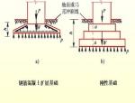 天然地基上的浅基础施工ppt版(共75页)