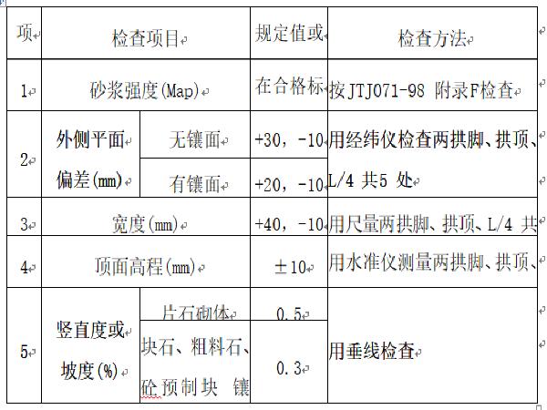 [河南]平板桥/拱桥施工组织设计_2