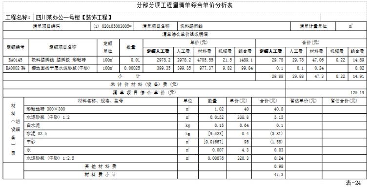 四川某办公1号楼工程量清单及计价编制_5