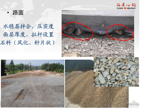 [福建]公路标准化建设水平提升(66页)