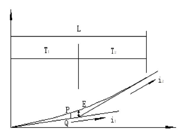 三级公路毕业设计(共48页)