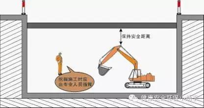 基坑工程安全手册︱来之不易_5