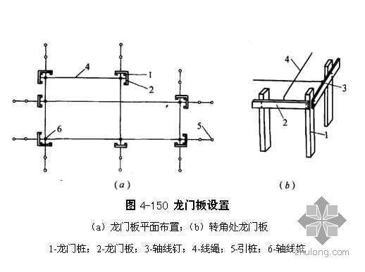 多层建筑施工测量方法介绍