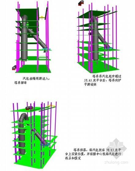 [河北]钢铁厂炼钢系统工程施工组织设计(鲁班奖)