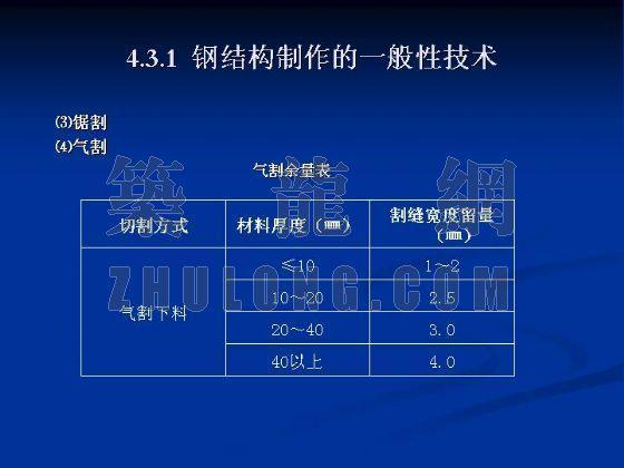 城建大厦钢结构制作技术研究报告(本课件无语音)