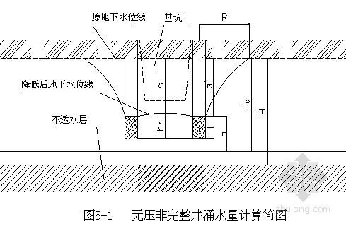 [广东]高层建筑基坑支护及降水施工方案