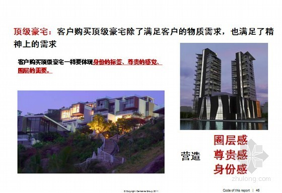[知名地产]高端城市综合体项目定位及营销策略报告(图文并茂 146页)