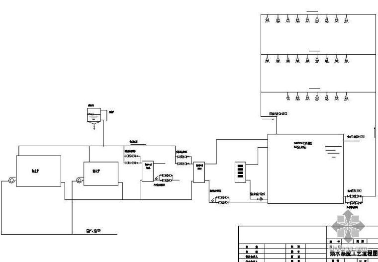 某锅炉采暖及生活热水系统图