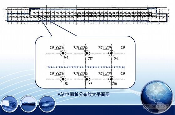 地铁站深基坑盖挖施工钢管混凝土柱施工方法及测量控制(大量图片)