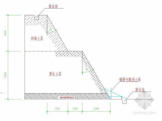 [四川]基坑放坡开挖支护施工方案