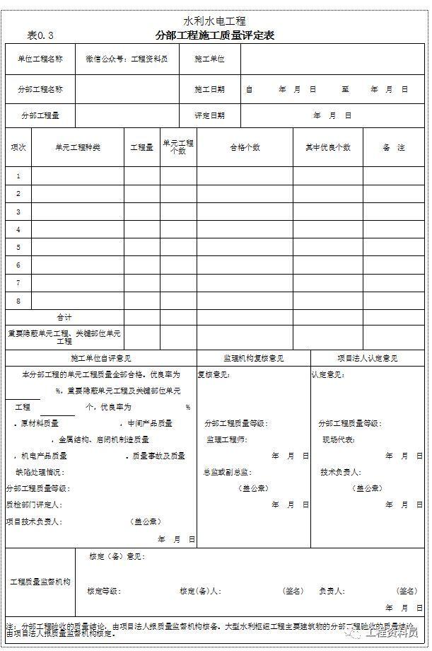 水利项目竣工资料项目施工质量评定填写说明