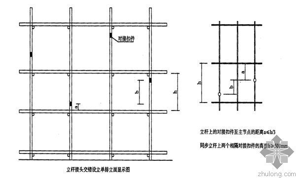 上海某项目落地式钢管双排脚手架施工方案