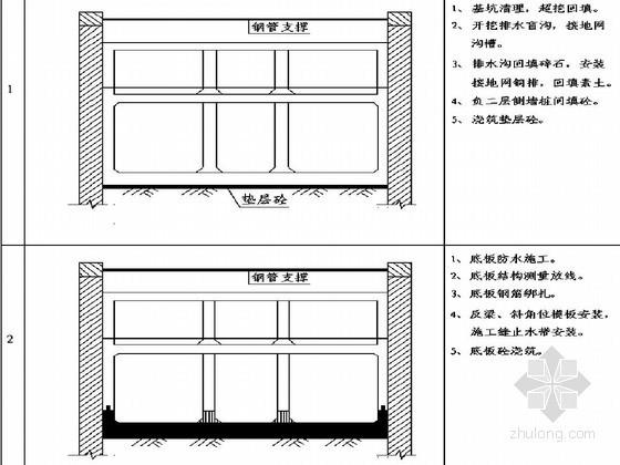 地铁换乘综合枢纽车站施工方案