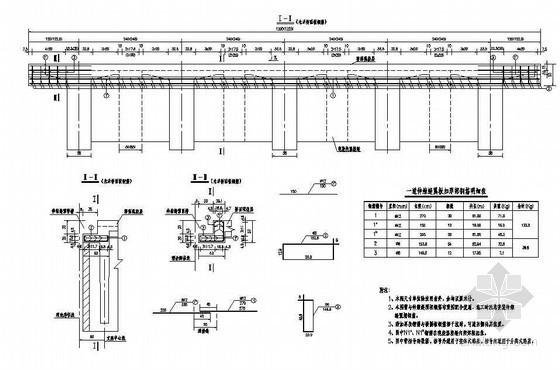 40米T梁(新规范)伸缩缝端预留槽加厚部钢筋布置节点详图设计