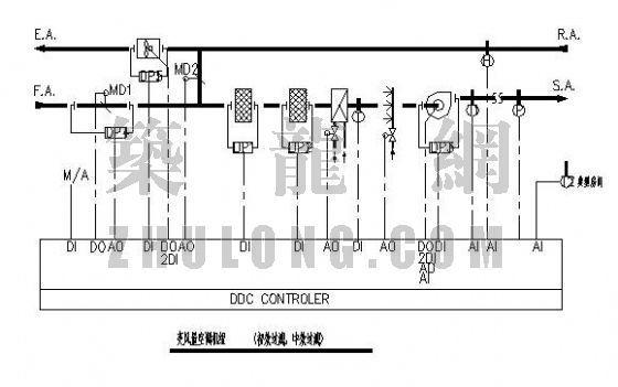 空调自动控制原理图