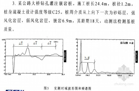 [PPT]低应变发射波法桩基检测讲义(2011年)