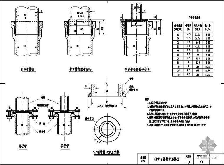 钢管与铸铁管连接图