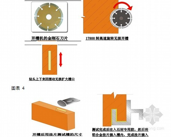 [湖南]金融中心幕墙工程施工组织设计(103页 附图多)