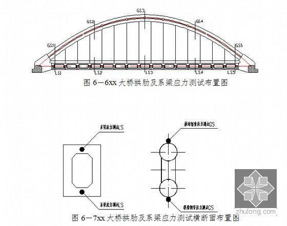 拱肋及系梁应力测试横断面布置图