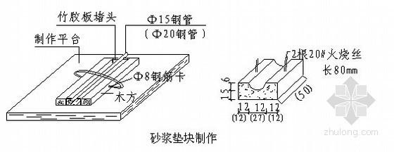 [内蒙古]高层办公楼及公寓楼工程施工组织设计(框剪结构 石材幕墙)