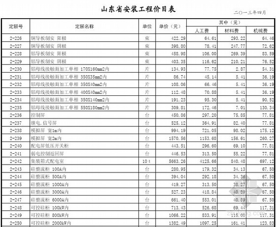 [最新]山东省安装工程消耗量定额价目表(2013年4月)