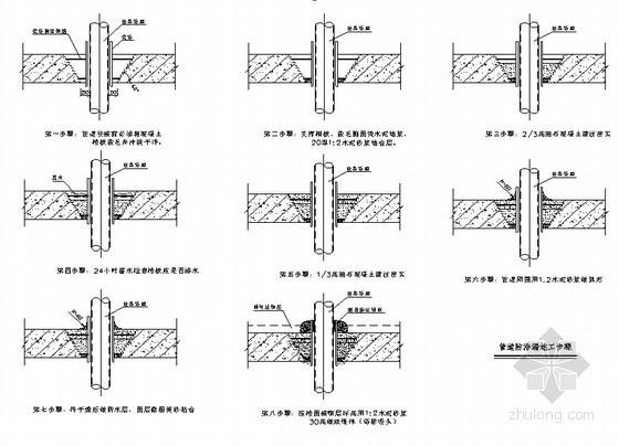 [重庆]框剪结构商住楼工程防渗漏工程专项施工方案