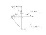 援圣卢西亚体育场工程施工组织设计方案(共158页)
