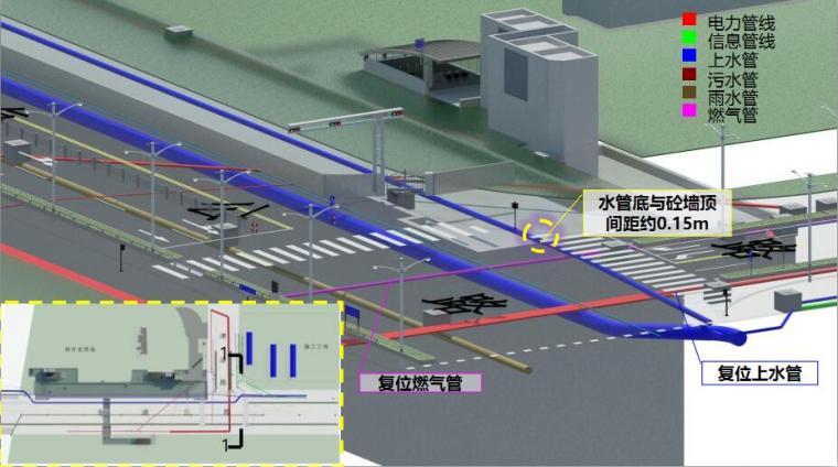 BIM技术在轨道交通设计及公路设计中的研究应用(73页)