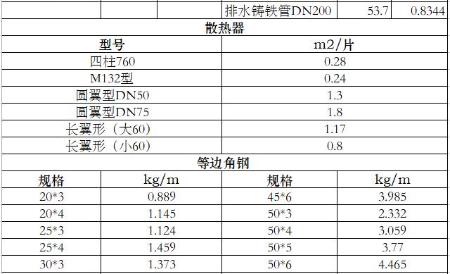 钢材钢管重量表_2