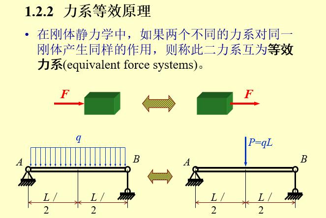 理论力学教程ppt(814页)