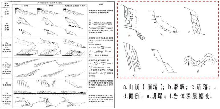 山地建筑、边坡与基坑支护的处理经验分享(上)_5