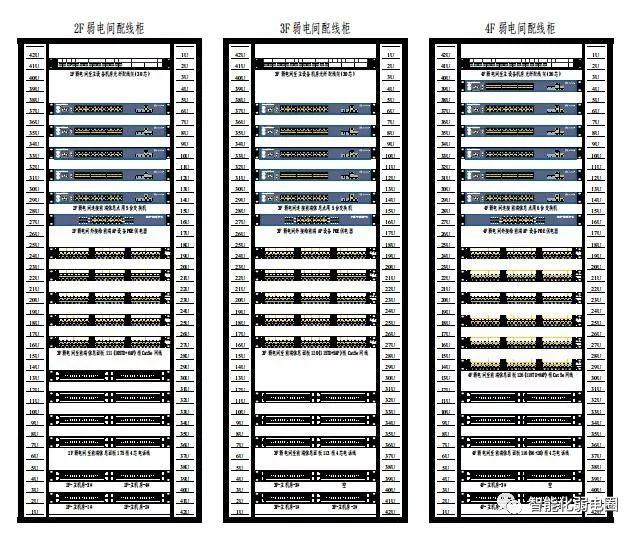 拒做弱电小白—最全智能化弱电系统拓扑图_13