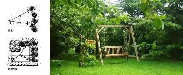 """这些必备的""""植物造景"""",不止是种树种花_27"""