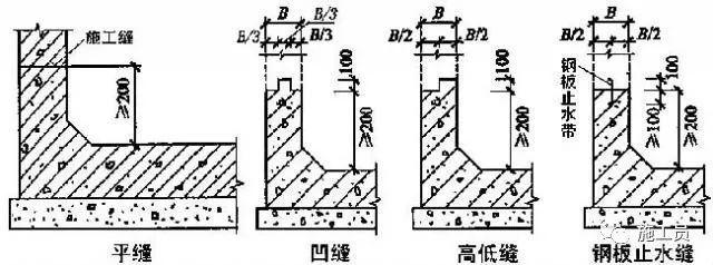 最详细的地下室防水工程施工做法!_4