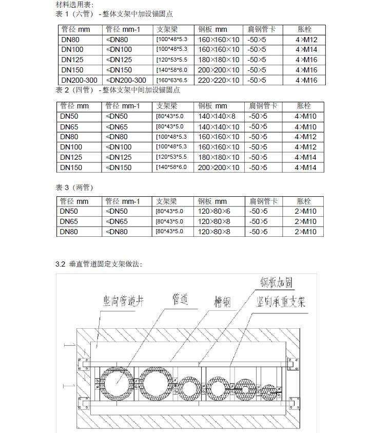 空调水、采暖管道支吊架施工方案_2